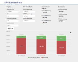 DRV-Rentencheck