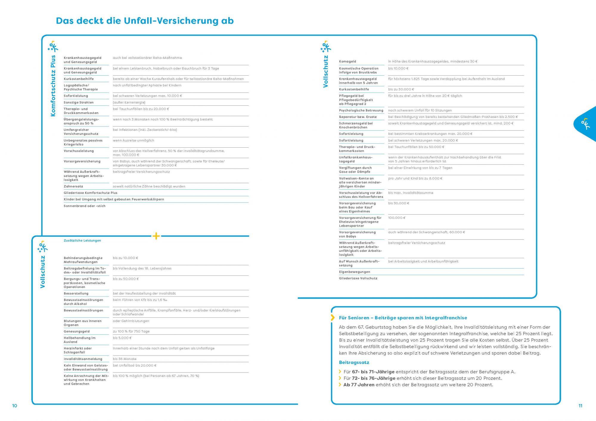 Haftpflichtkasse Unfall Tarife, Haftpflichtkasse Unfall, Hilfepaket, Unfallversicherung, Stuttgart, Filderstadt