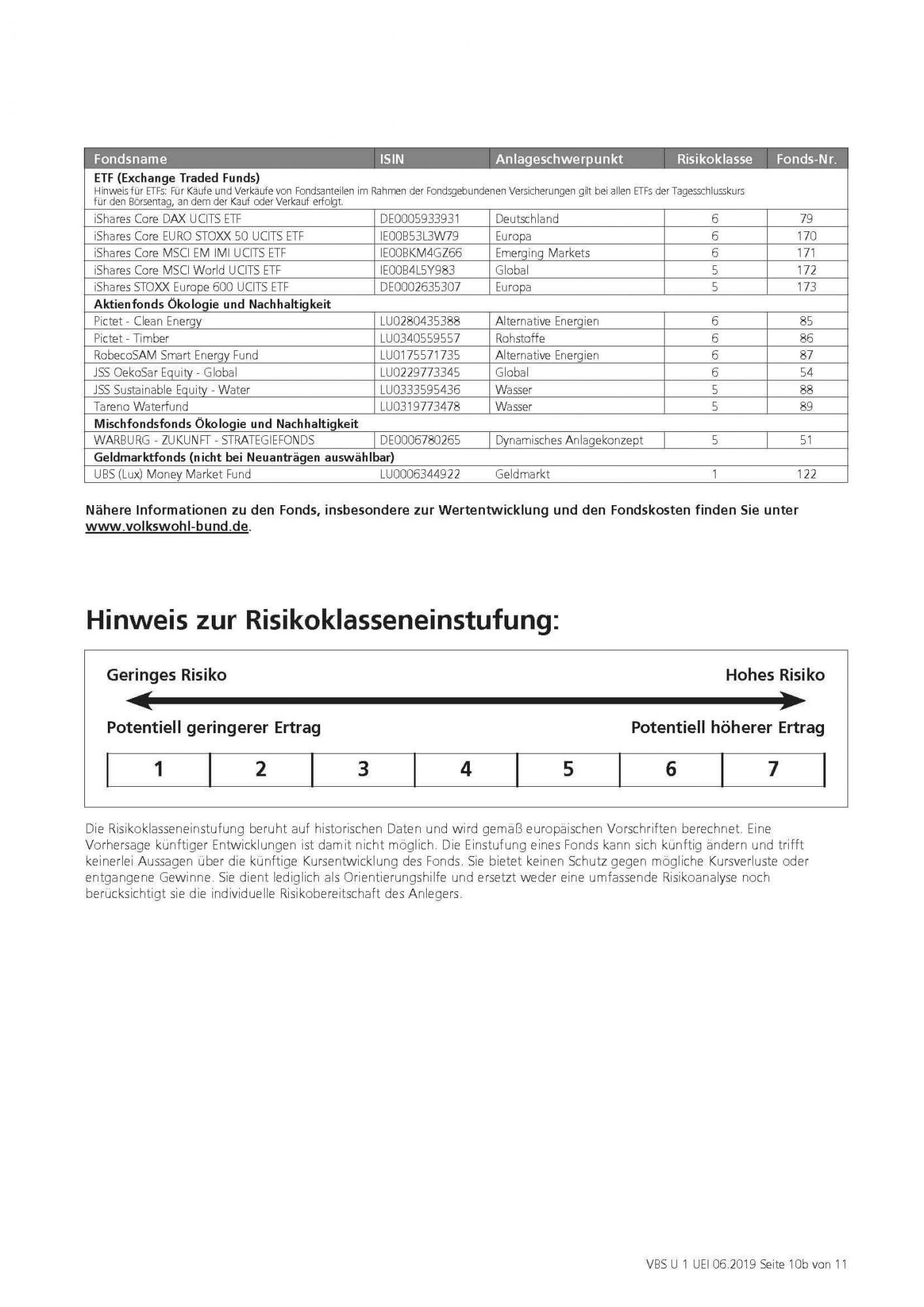 Unfall Easy, Volkswohl Bund, Fondsauswahl