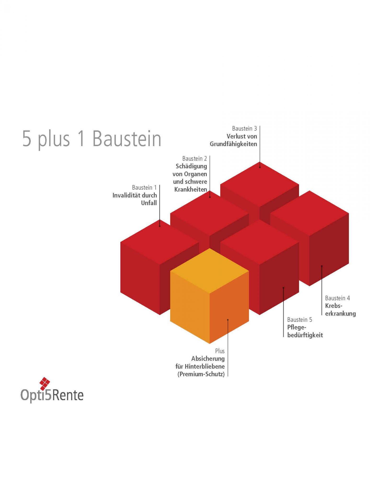 Opt5Rente