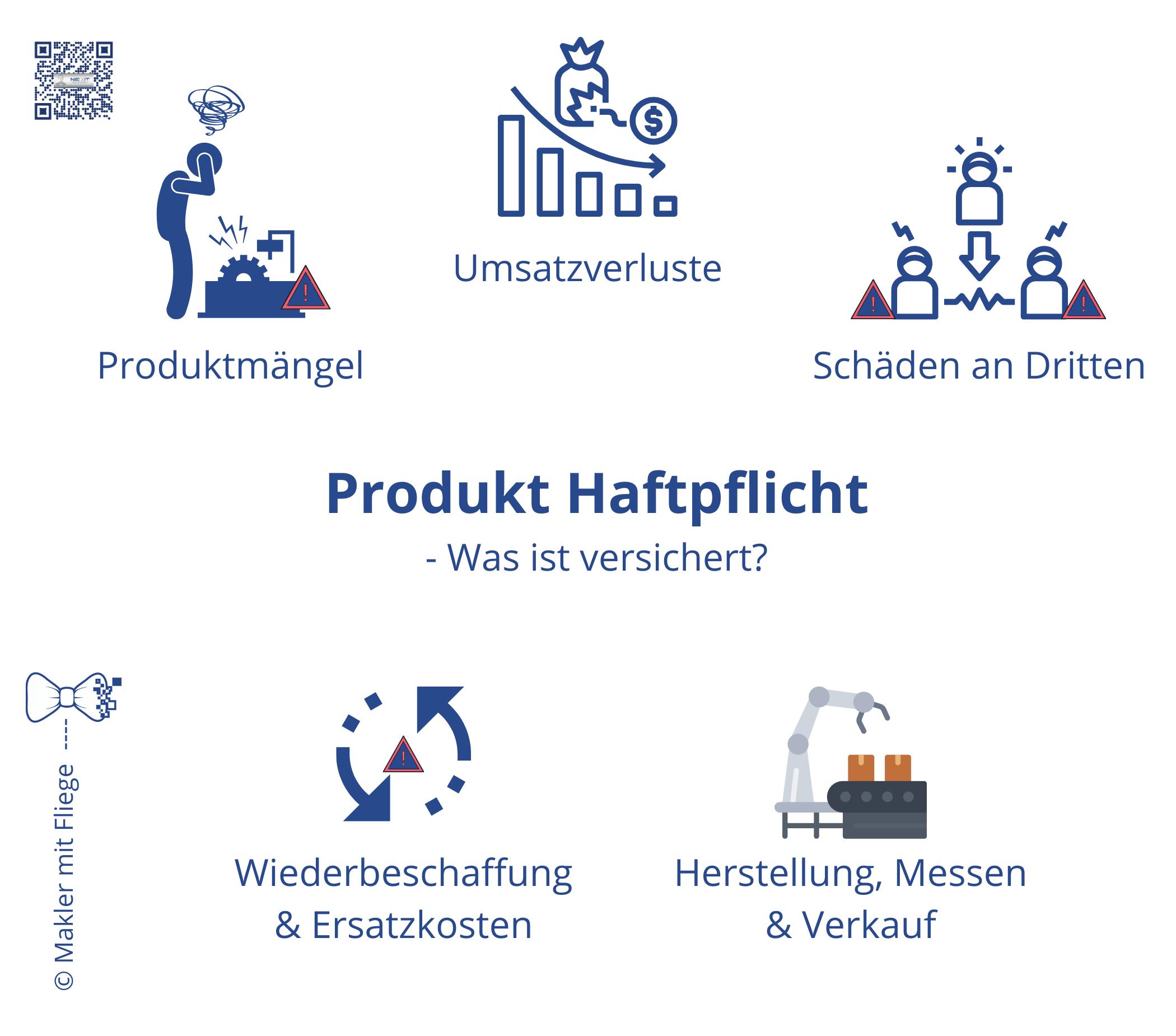 Schaubild für alle Online Shops, eCommerce und Produkthersteller, wie auch alle Händler auf KMU Level.